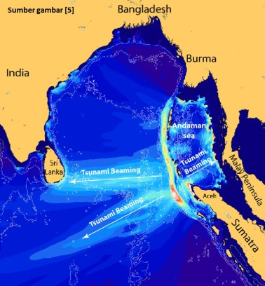 Sumber-Tsunami2004